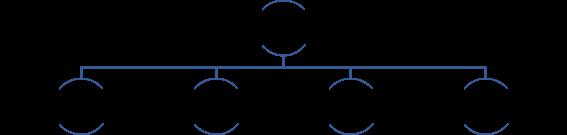 fases de uma auditoria